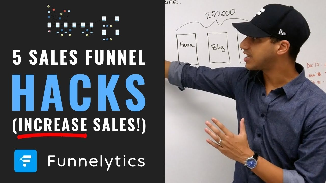 5 Funnel Hacks to Increase Sales