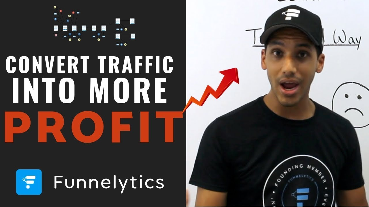 PAP Method: Convert Traffic into More Profit
