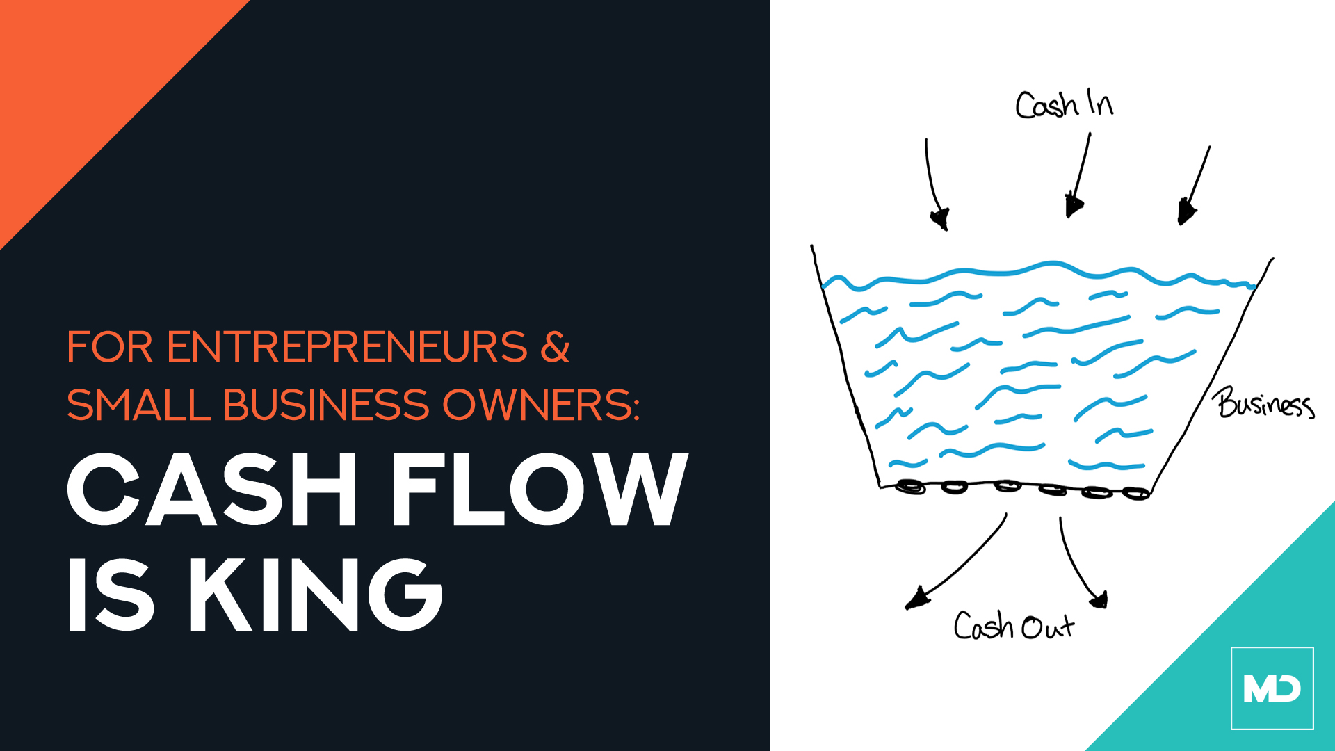 Cash Flow is King - Mikael Dia