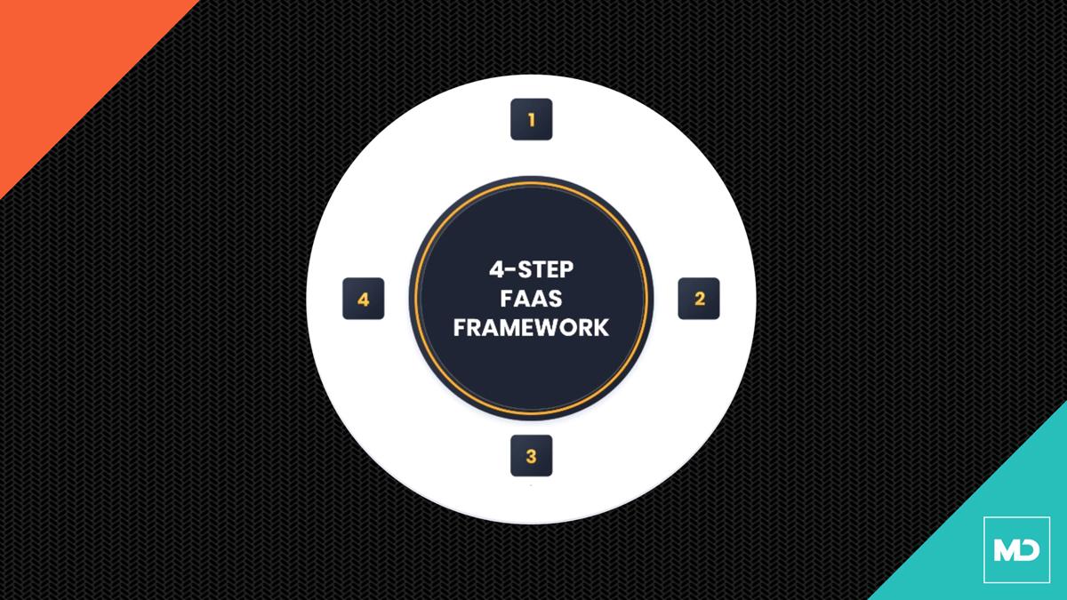 4-Step FaaS Framework
