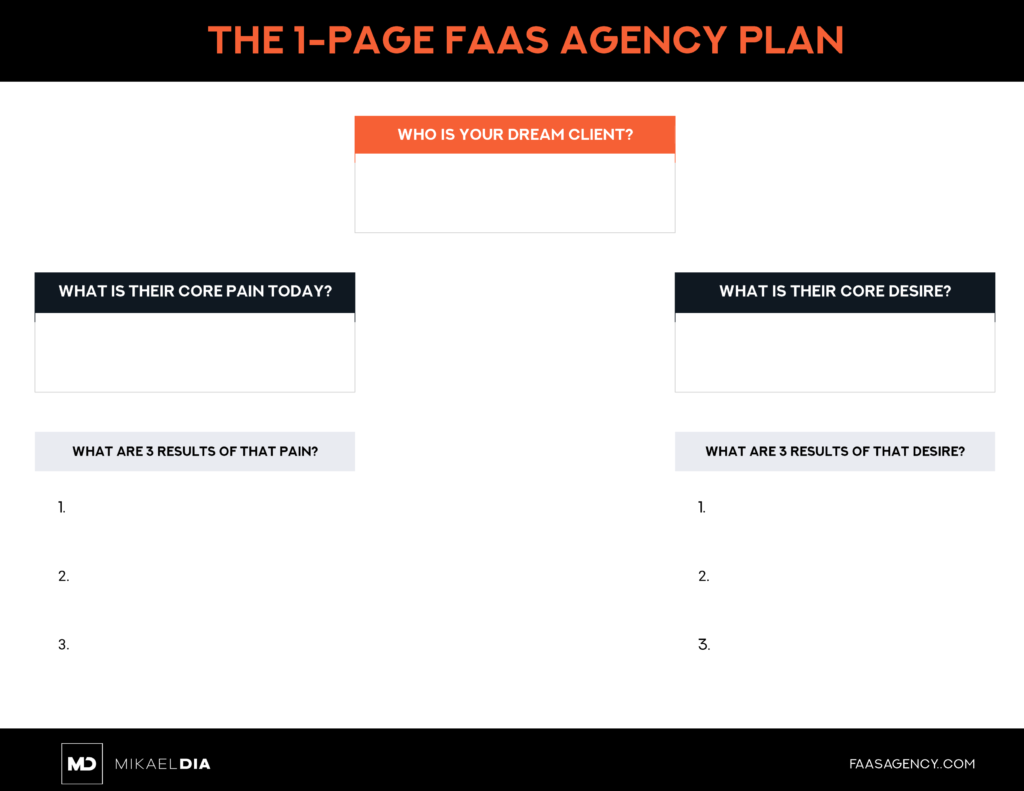 1-Page FaaS Marketing Agency Plan